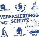 Versicherungsschutz in Northeim und Umgebung (Einbeck, Moringen, etc.)